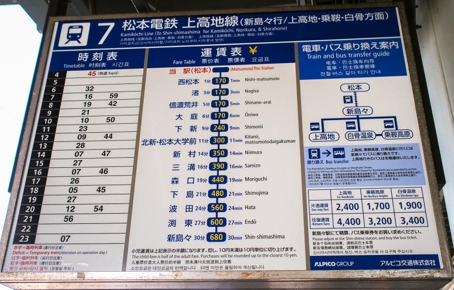 train board